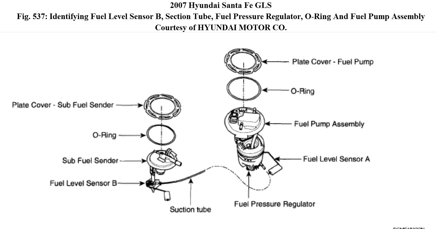hight resolution of hyundai santa fe fuel sensor wire diagram