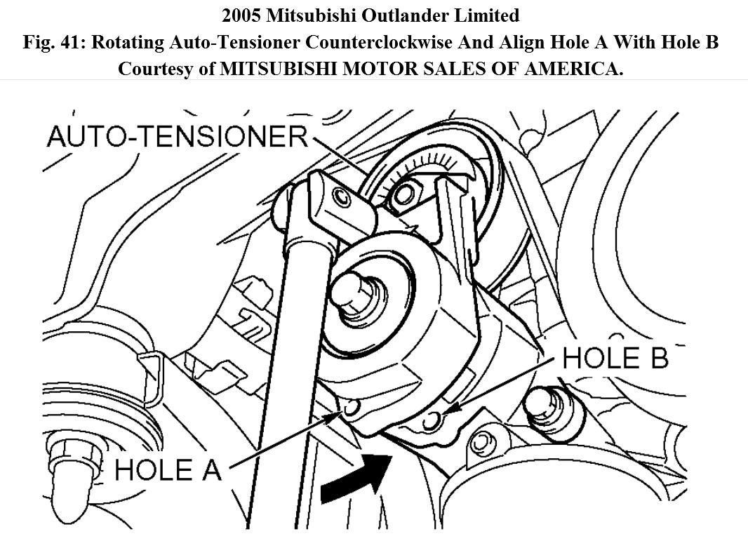 Alternator Replacement: How to Take the Alternator Off