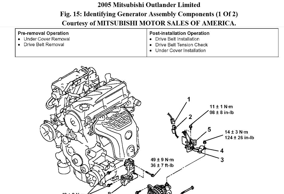 How To Take The Alternator Off Releasing Of The Tensioner