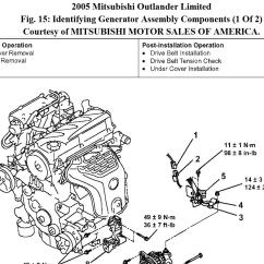 2003 Buick Rendezvous Fuel Pump Wiring Diagram Acura Tl Stereo Problems Electrical Diagrams Auto