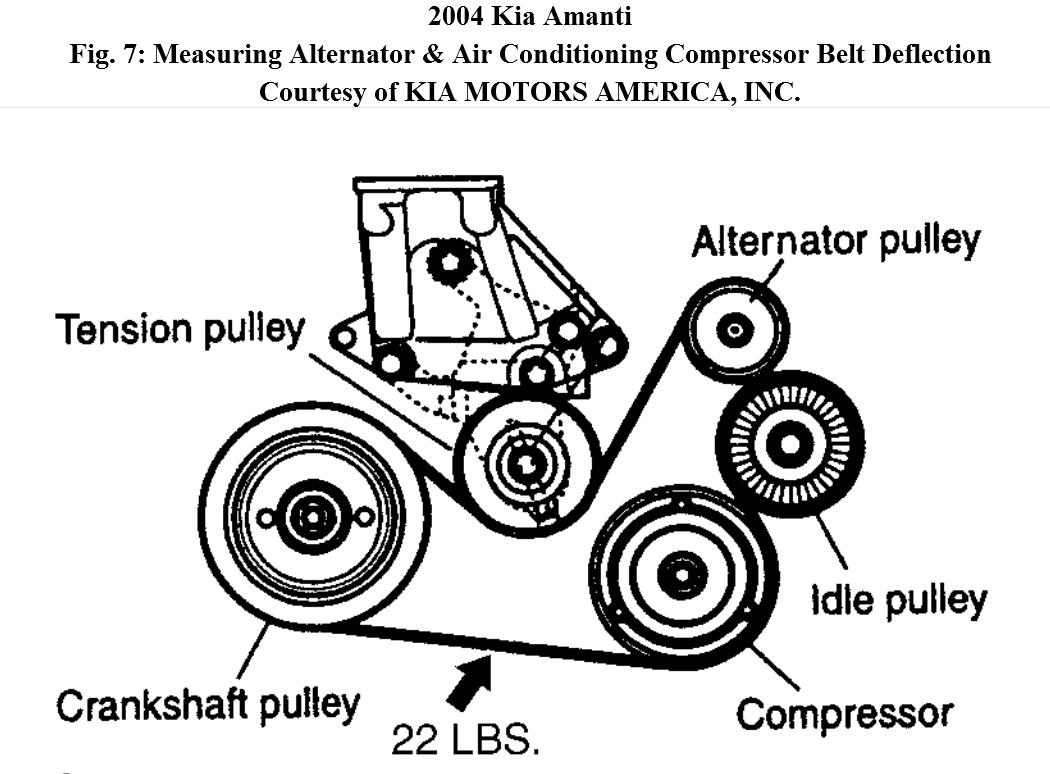 kia rio serpentine belt diagram