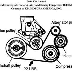 Serpentine Belt Installation Diagram Ceiling Fans Wiring 2006 Kia Sedona Engine Door Lock