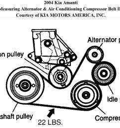 2012 kia sorento belt diagram 2012 kia sorento fuse box serpentine belt replacement how do i [ 1050 x 774 Pixel ]