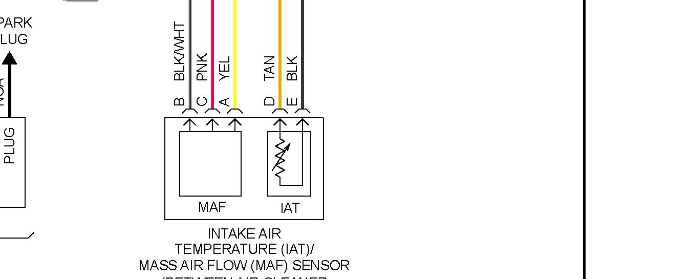 IAT Sensor Wires: Where Is the IAT Sensor Located on a 3.5