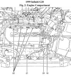 g20 engine diagram wiring diagram libraries 1993 infiniti g20 engine diagram [ 1366 x 853 Pixel ]