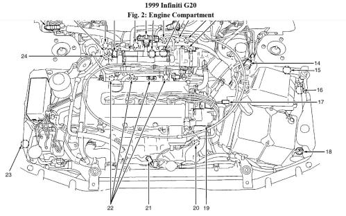 small resolution of g20 engine diagram wiring diagram libraries 1993 infiniti g20 engine diagram