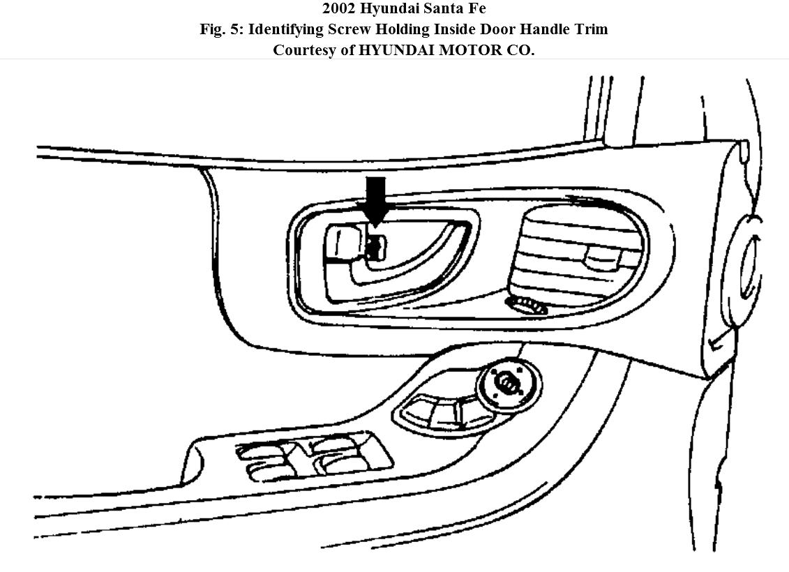 Service manual [2002 Hyundai Santa Fe Blend Door Removal