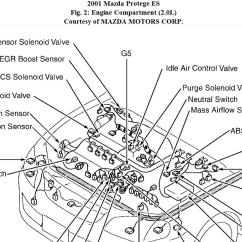 2001 Mazda Tribute Wiring Diagram Stereo Pioneer Avh P4900dvd Codes 1569 And 0660 I Am Having Problems With My