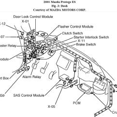 Ford Expedition Starter Diagram 36 Volt 2013 Wiring Diagrams Seat Auto