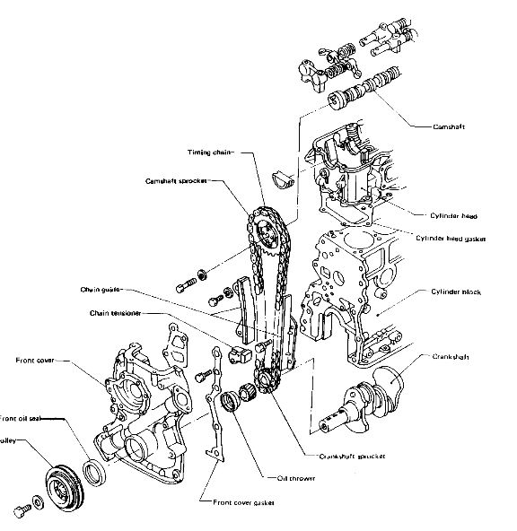 93 Nissan D21 Engine Diagram Ford Explorer Sport Trac