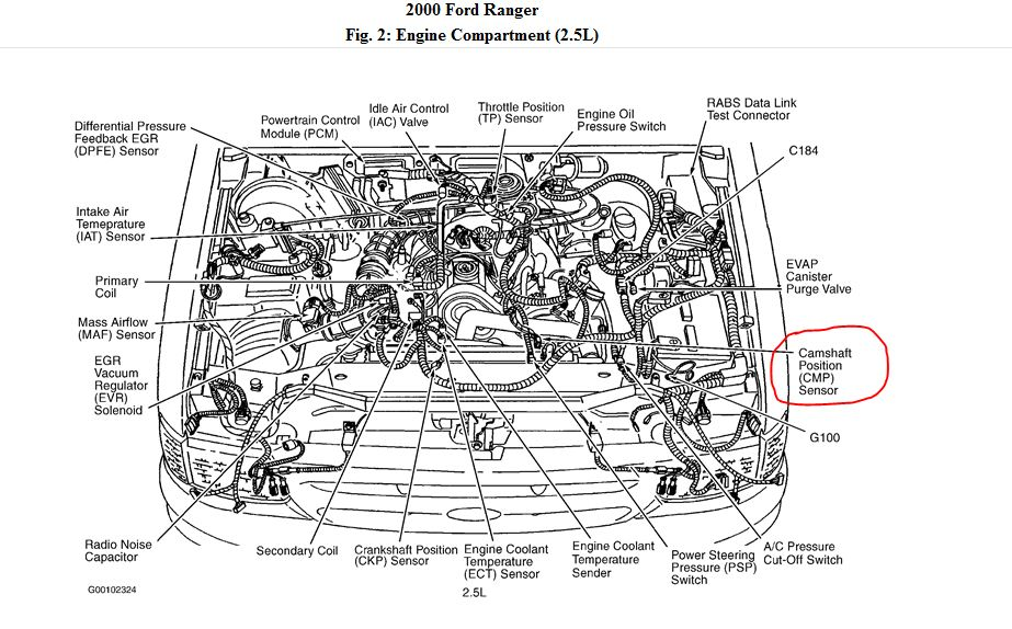 2000 Ford Ranger 2.5: Where Is the Camshaft Position