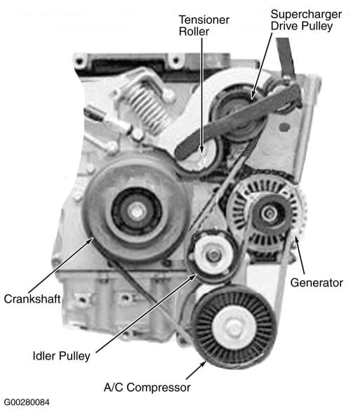 small resolution of 2006 mini cooper serpentine belt routing and timing belt diagramsserpentine and timing belt diagrams