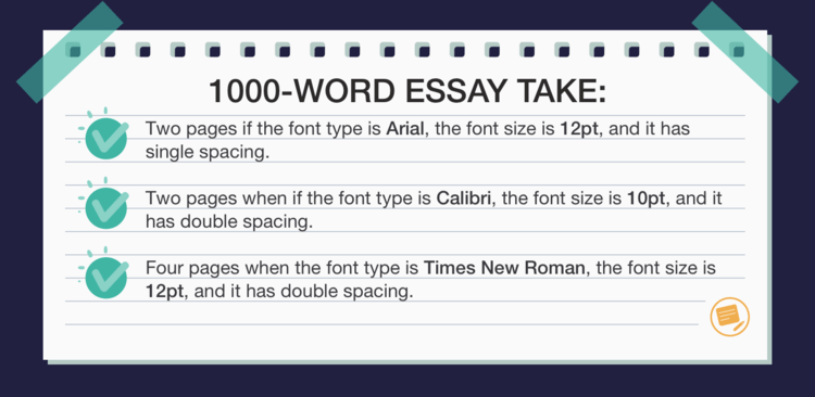 How long is an essay