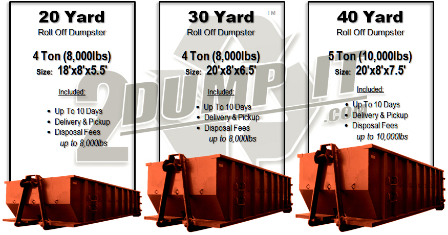 St. Louis MO - Roll Off Dumpster Sizes