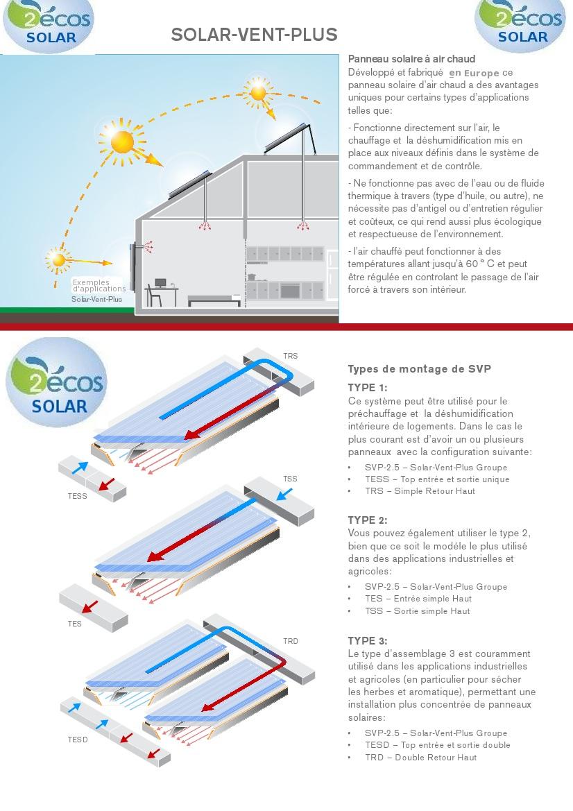 panneaux solaires air air