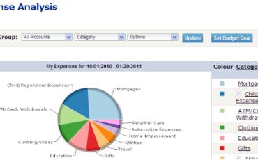 MyFinanceTracker demo screenshot