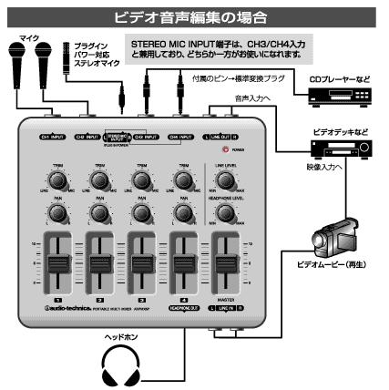 Audio-Technica AT-pmx5p