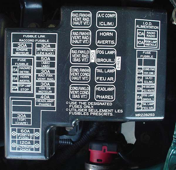 Mitsubishi Eclipse Need Diagram Of Fuse Relay Box Thatstarter Relay