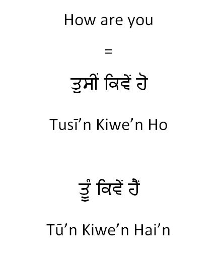 How to say how are you in Punjabi