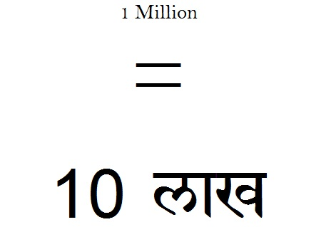 How to say one million in Hindi