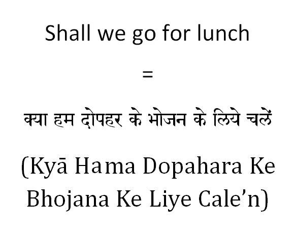 How to say shall we go for lunch in Hindi |