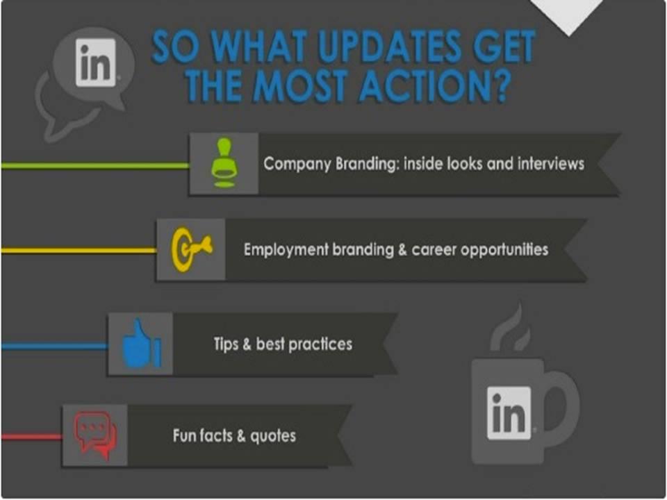 Linkedin Marketing Solutions (5)