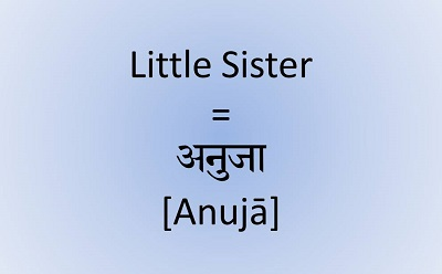 How to say little sister in Hindi |