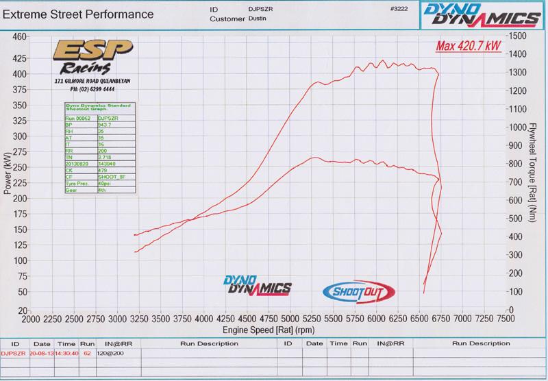 420kw_torque-jpg