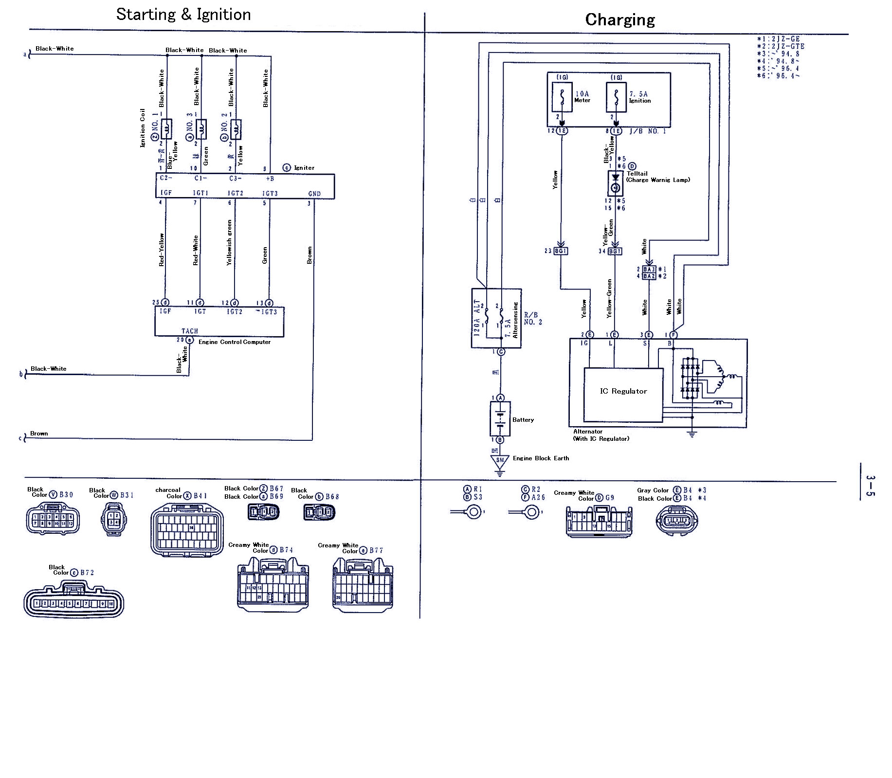 disclaimer – i don't take any responsibility for these diagrams, these are  referenced off 2 different diagrams i have of the 2jzgte vvti and some are  in