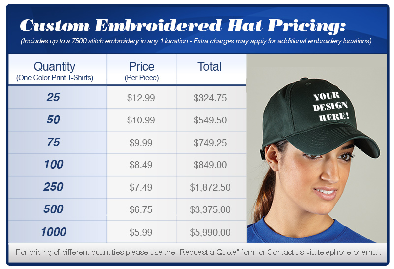 Hat_Special_Pricing_Table