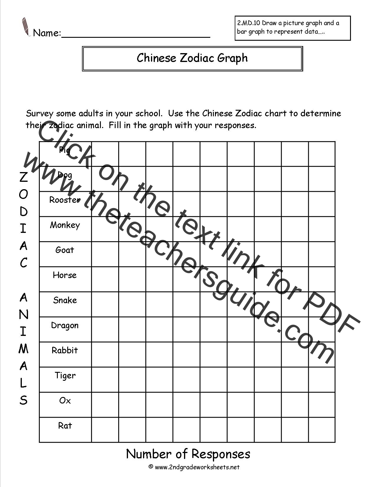 Free Printable Pictograph Worksheets For 2nd Grade