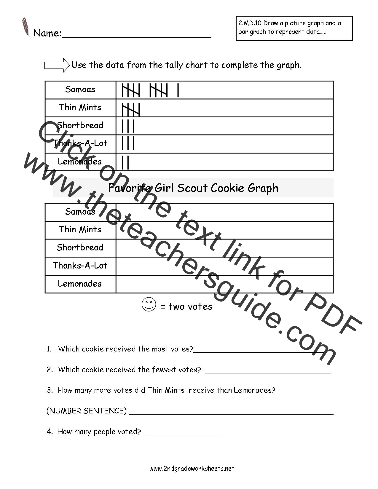Ccss 2 Md 10 Worksheets Represent And Interpret Data Worksheets