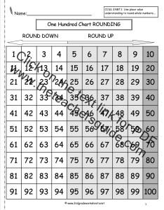 Rounding chart also free math worksheets and printouts rh ndgradeworksheets