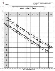 Single digit addition dirlls chart also fluency drills worksheets rh ndgradeworksheets