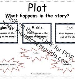 Second Grade Story Element Reference Cards [ 1275 x 1650 Pixel ]