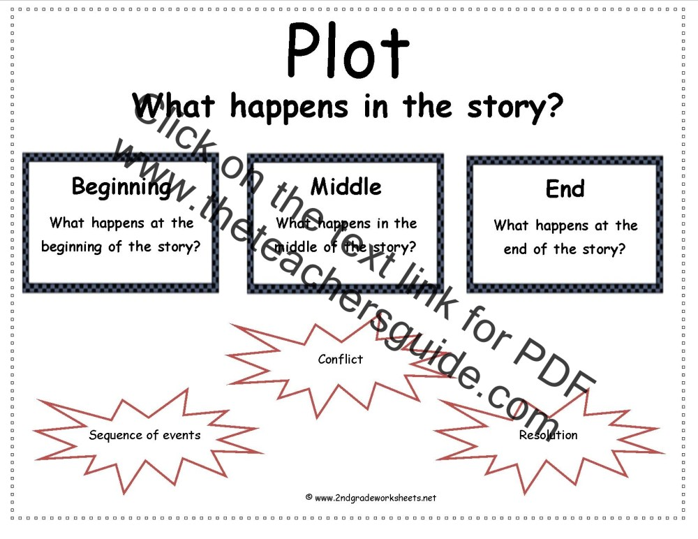 medium resolution of Second Grade Story Element Reference Cards