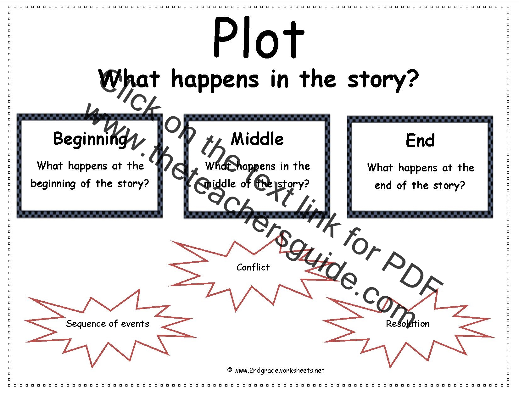 hight resolution of Second Grade Story Element Reference Cards