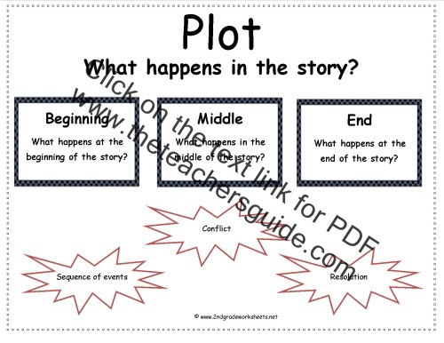 small resolution of Second Grade Story Element Reference Cards