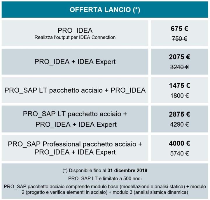 PRO_IDEA Offerta lancio