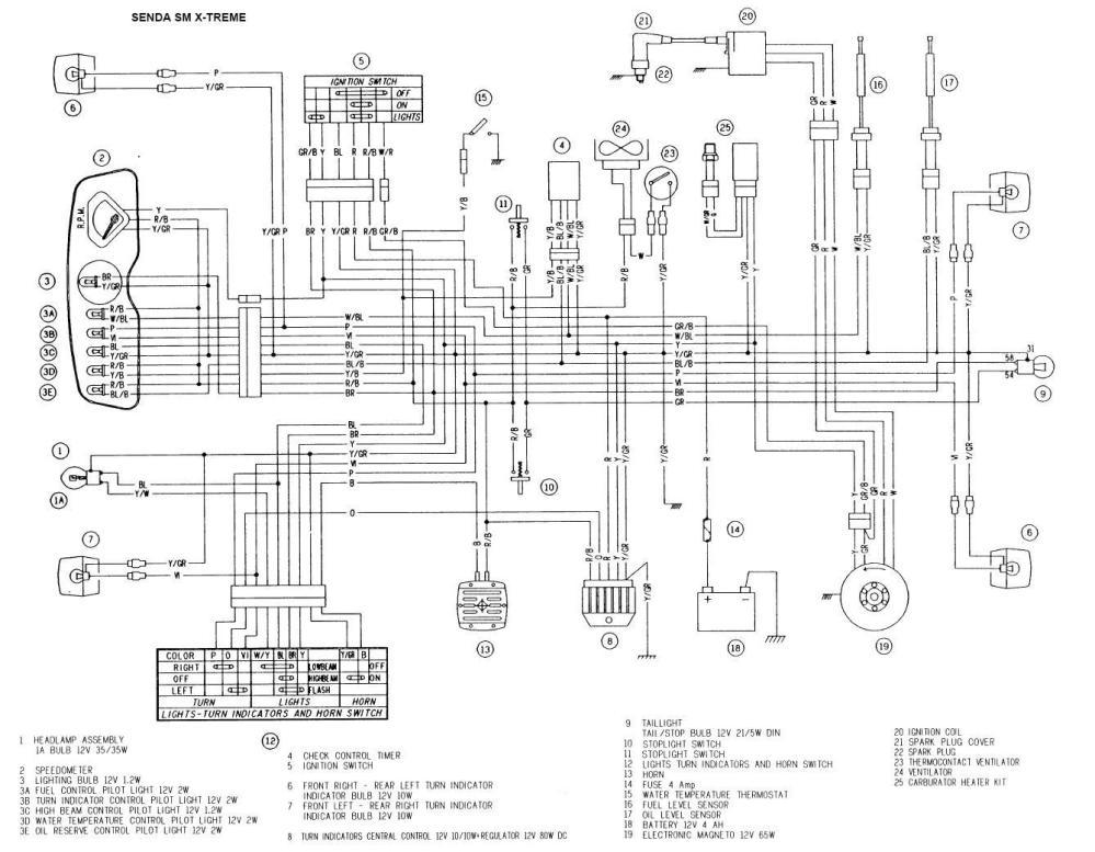 medium resolution of 49cc xg 505 wiring diagram wiring diagram fuse box source derbi senda xtreme wiring