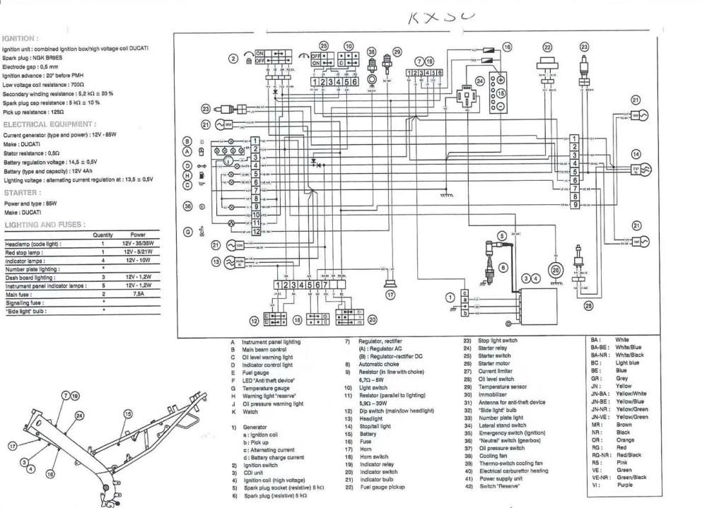 medium resolution of peugeot xr6 schaltplan jpg