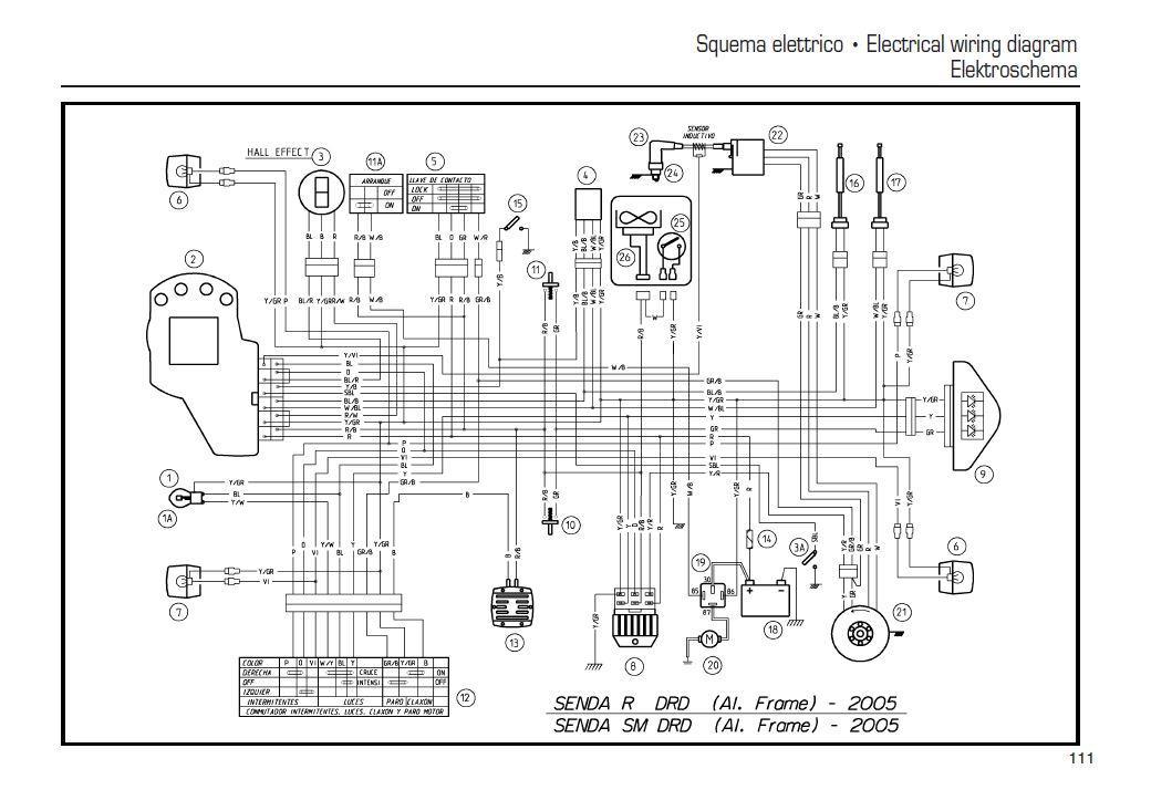 [DIAGRAM] Derbi Senda Wiring Diagram FULL Version HD