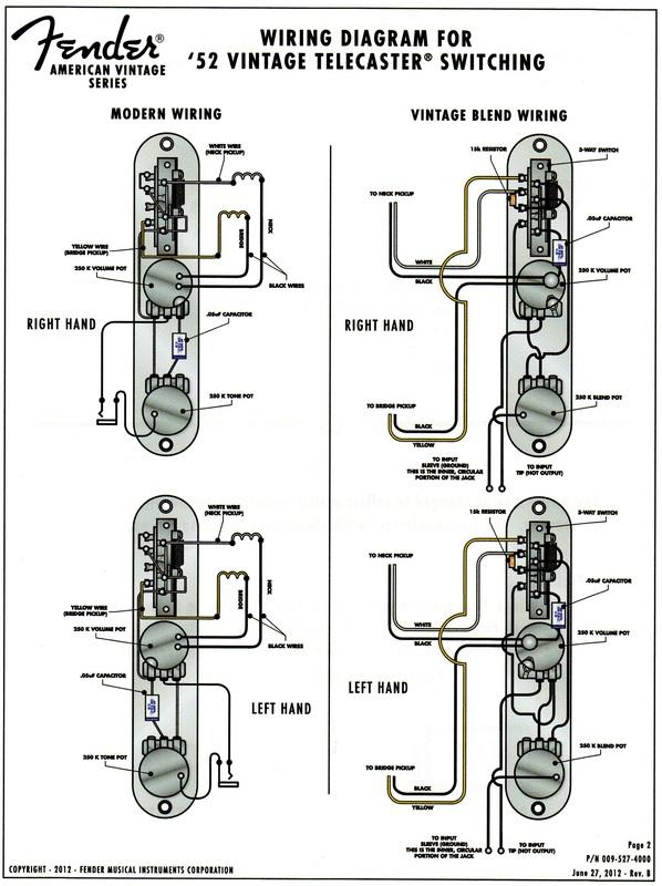 gretsch wiring diagram generator american vintage '52 telecaster - 2tu guitars