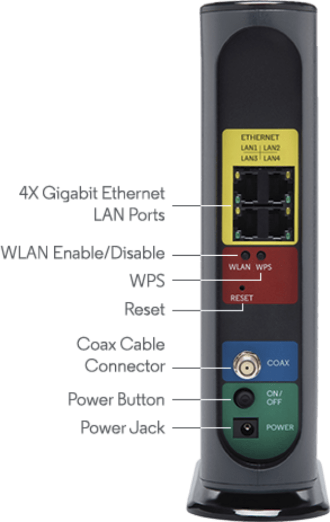 Modem Router Diagram Together With Time Warner Cable Modem Diagram