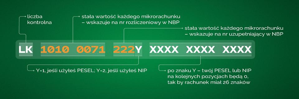 Jak sprawdzić numer mikrorachunku podatkowego?