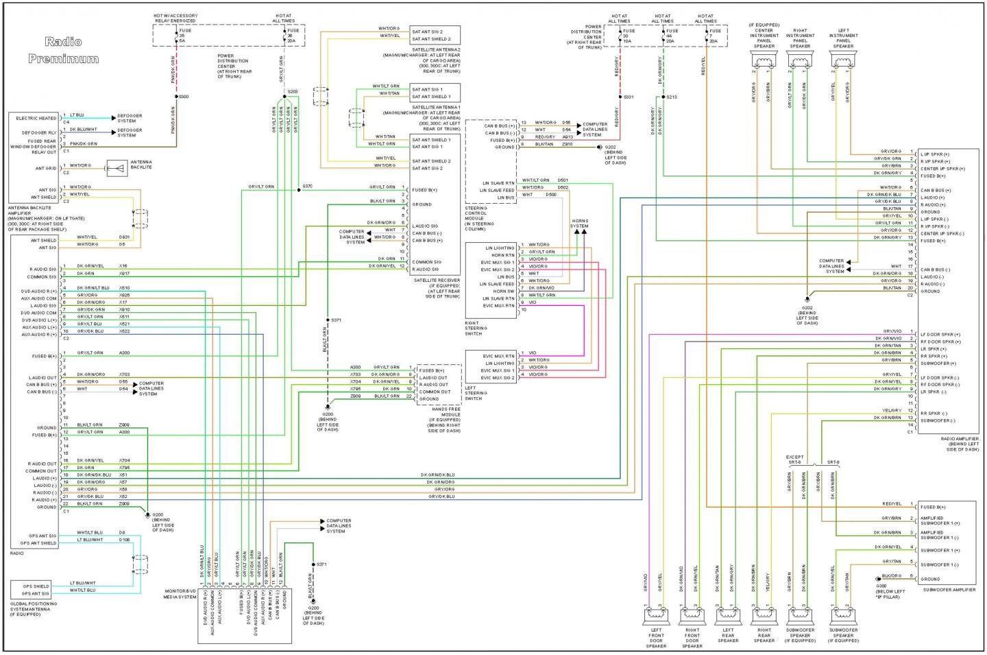 hight resolution of 300c radio wiring diagram wiring diagrams 2006 chrysler 300c stereo wiring diagram 300c stereo wiring diagram