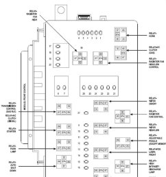 chrysler fuse box diagram wiring diagram blog 1999 chrysler fuse panel diagram [ 800 x 1020 Pixel ]