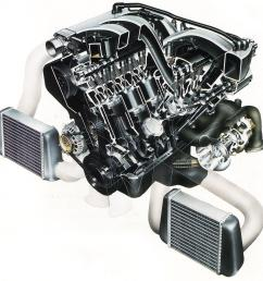 help i need pics of the actual intercooler piping setup routing in order to do my tt [ 1517 x 1517 Pixel ]