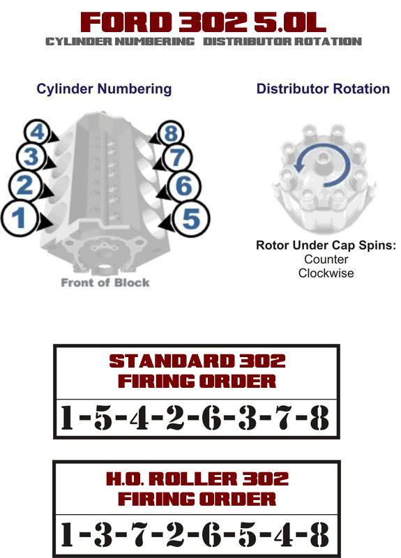 4 cylinder firing order diagram 2006 isuzu npr radio wiring converting the efi small block ford 302 to carburetor considerations | budget build ...