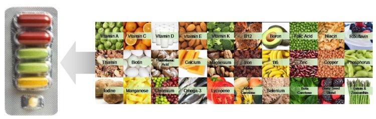 Shaklee Vitalizer Ingredients